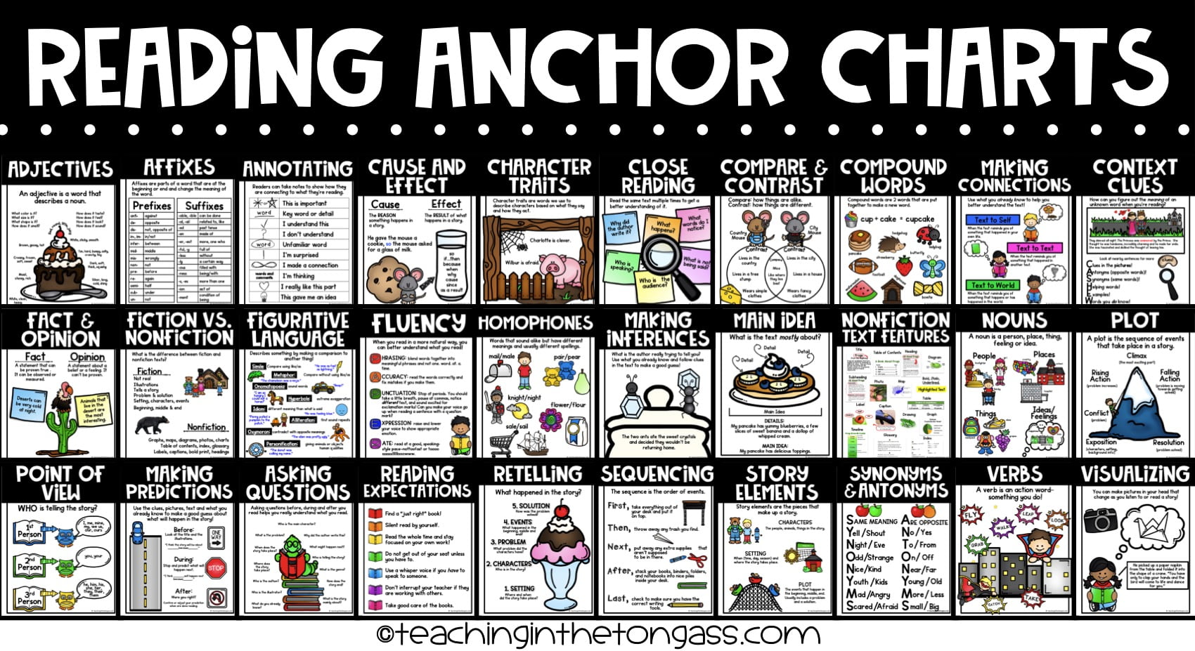 Reading Anchor Charts Bundle Teaching In The Tongass
