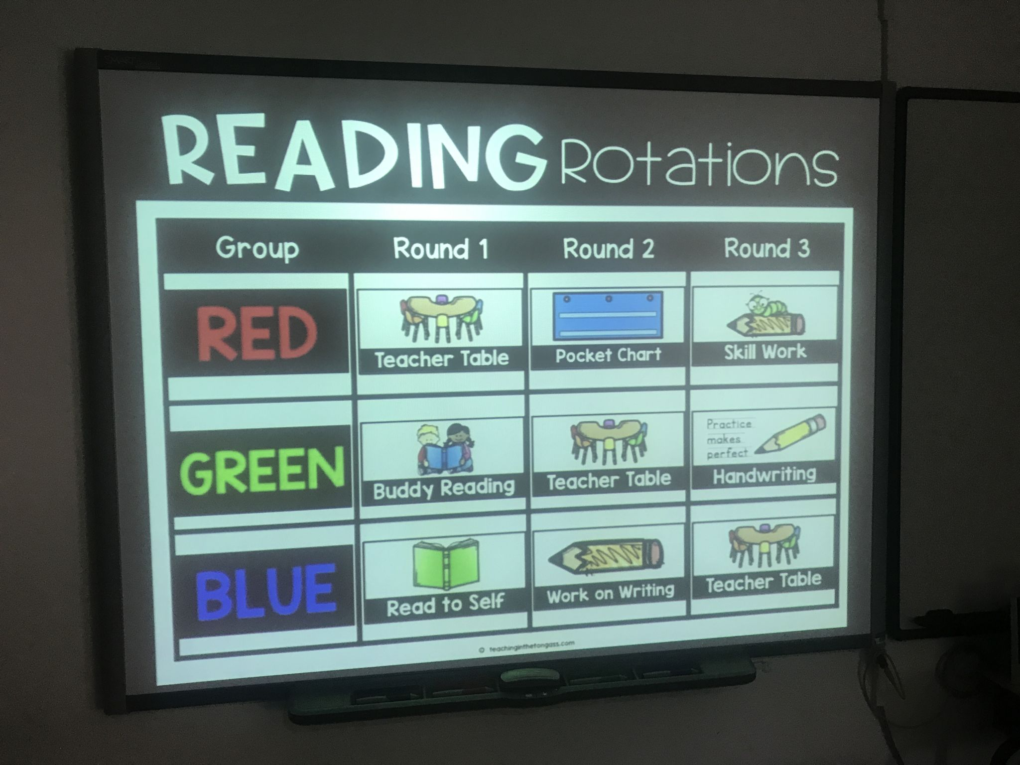 Digital Rotation Board Center Rotation Chart - Teaching in the Tongass